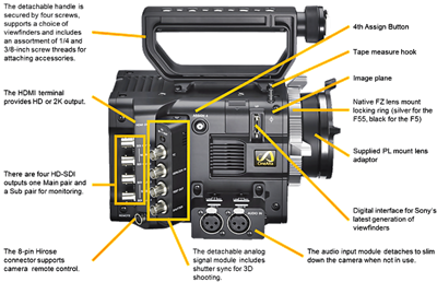 Affitto Sony F5 PMW S&S 4K Camera